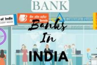 Nationalised Banks In India